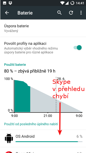android:prehled_spotreby_baterie.png